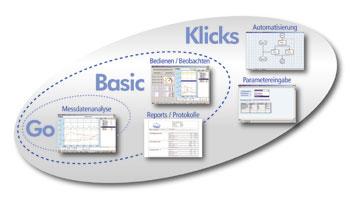 ProfiSignal - Eine Software für alle Fälle
