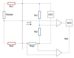 Q.bloxx A116 – das kompakte 8-Kanal-Messmodul