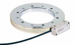 HEIDENHAIN ECA 4000 in Functional Safety-Ausführung